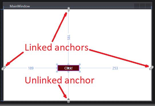 xaml anchors